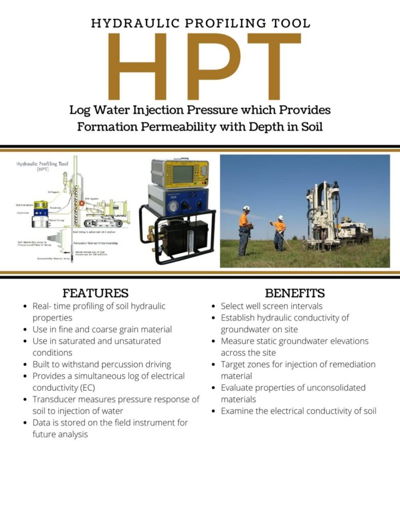 Hydraulic Profiling Tool Features and Benefits